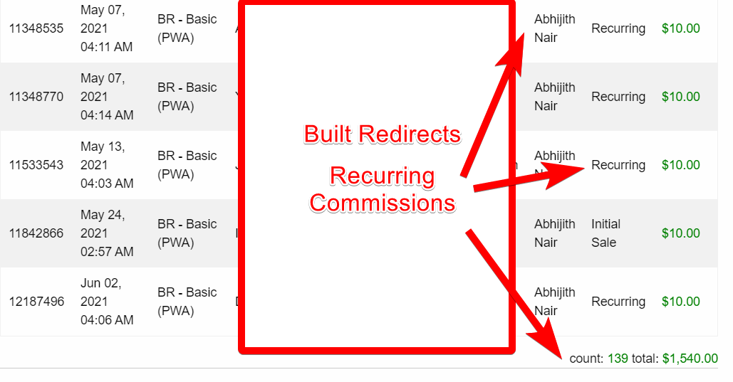 Build Redirects commissions